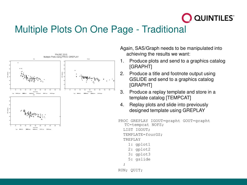 Multiple Plots On One Page - Traditional