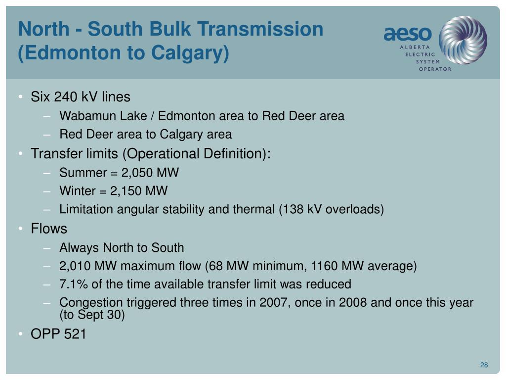 North - South Bulk Transmission