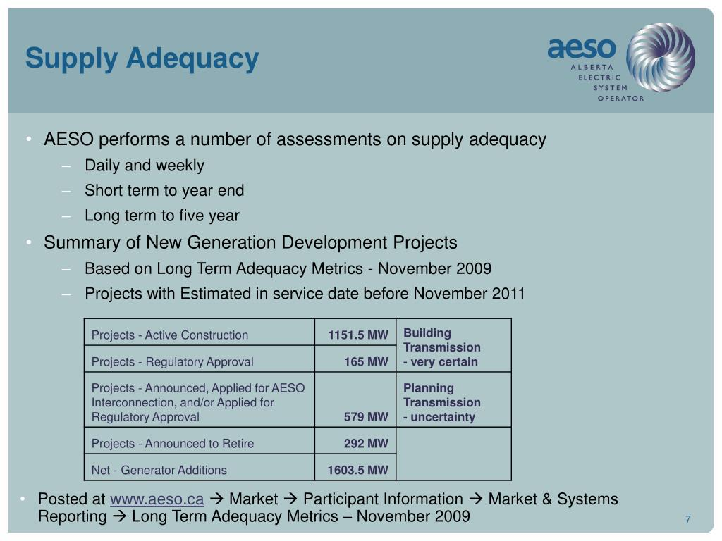 Supply Adequacy