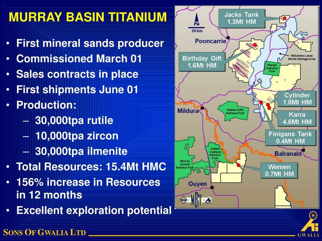 MURRAY BASIN TITANIUM