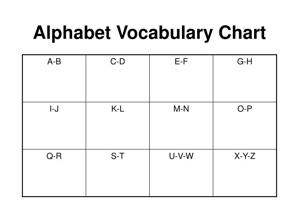 Alphabet Vocabulary Chart