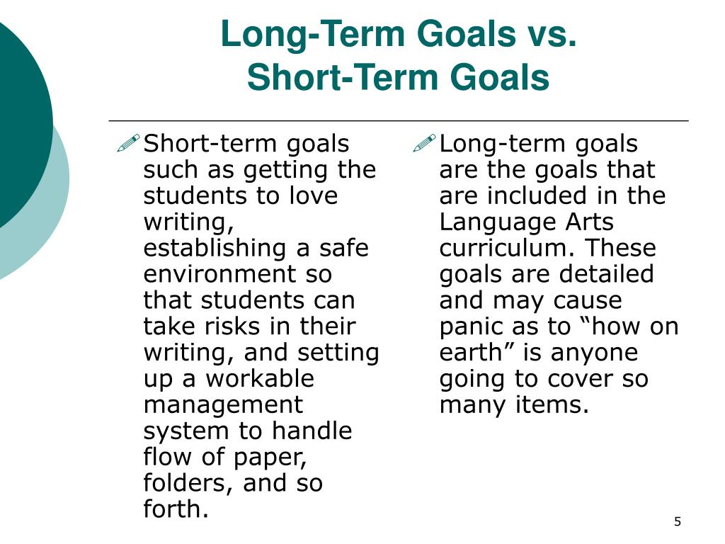 Short-term goals such as getting the students to love writing, establishing a safe environment so that students can take risks in their writing, and setting up a workable management system to handle flow of paper, folders, and so forth.