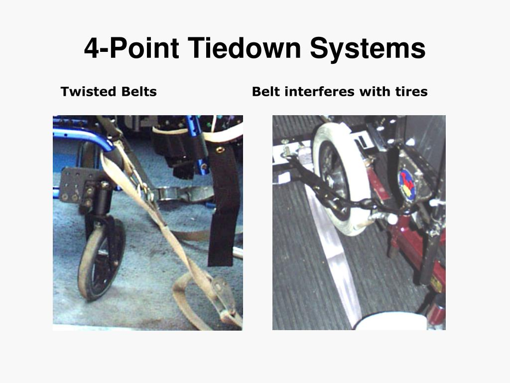 4-Point Tiedown Systems
