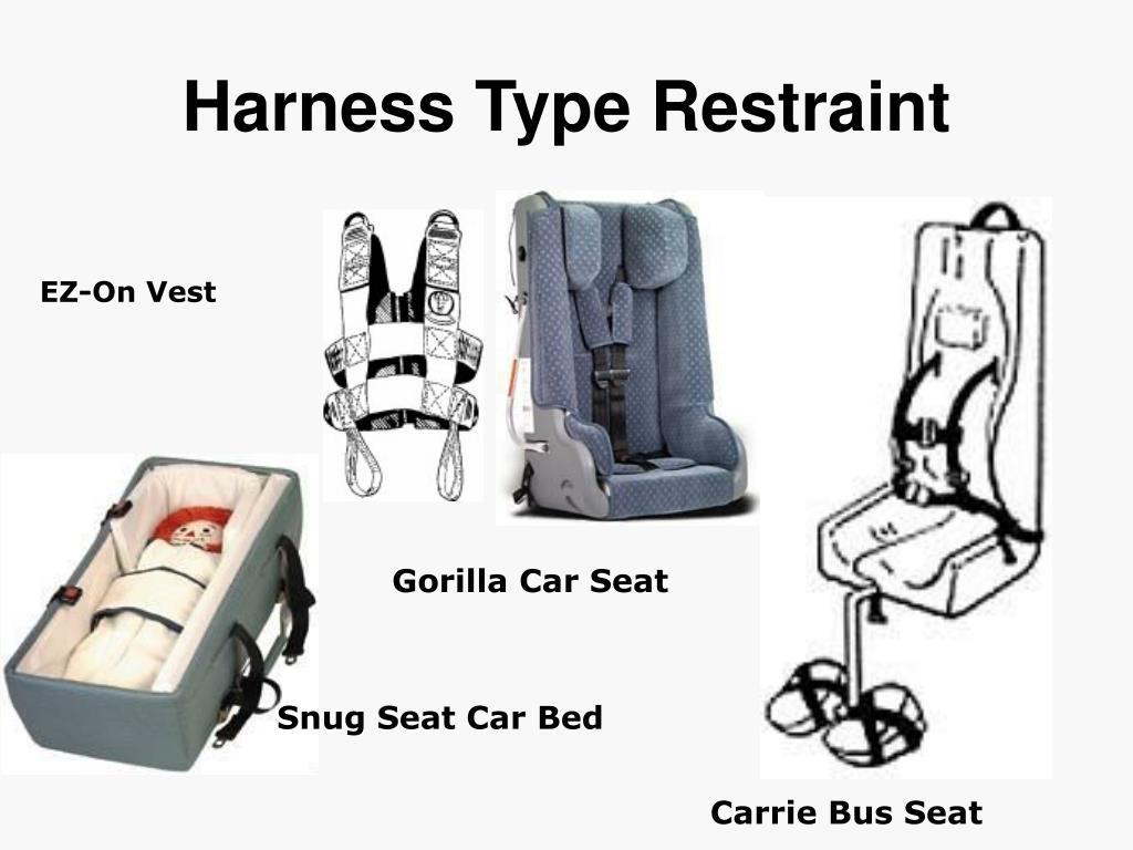 Harness Type Restraint