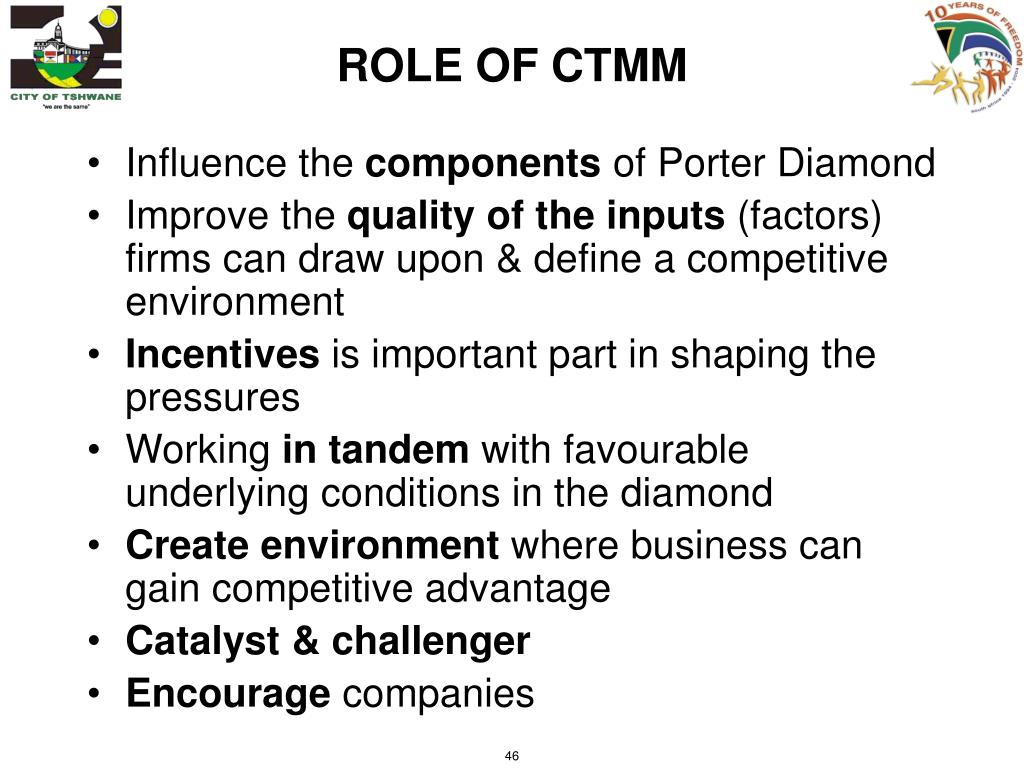 ROLE OF CTMM