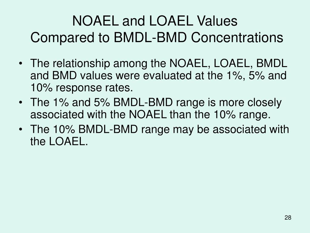 NOAEL and LOAEL Values