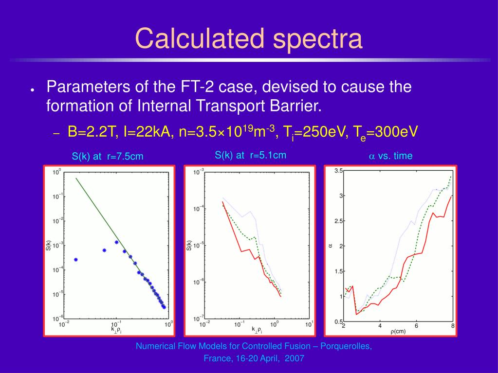 Calculated spectra