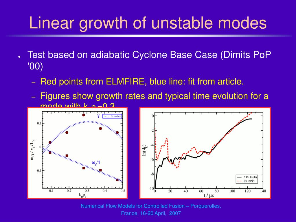 Linear growth of unstable modes