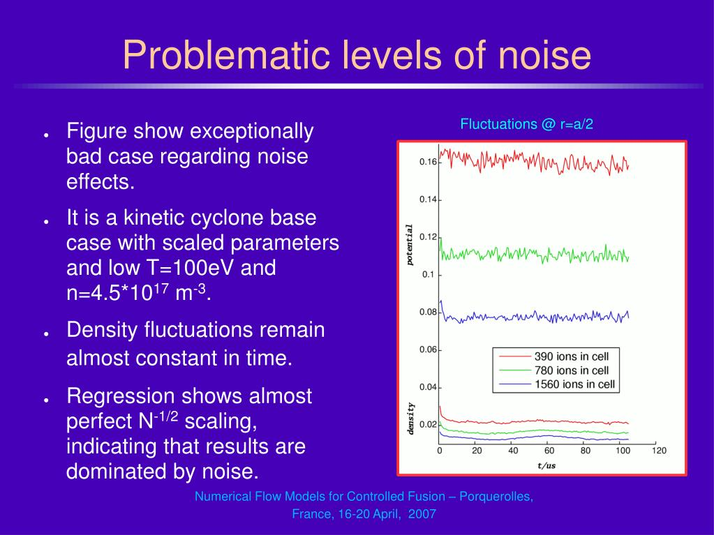 Problematic levels of noise