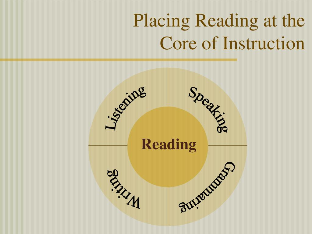 Placing Reading at the