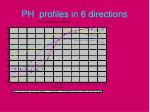 ph profiles in 6 directions