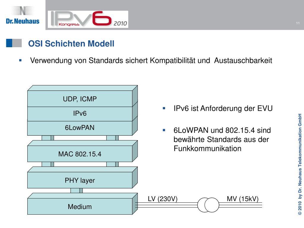 OSI Schichten Modell