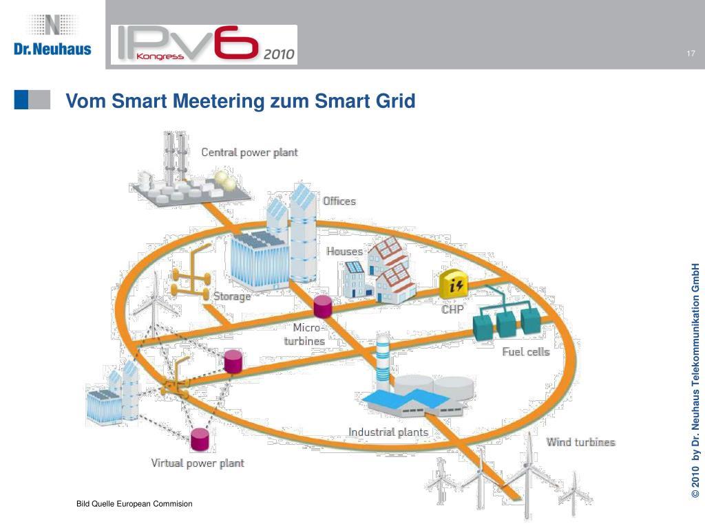 Vom Smart Meetering zum Smart Grid
