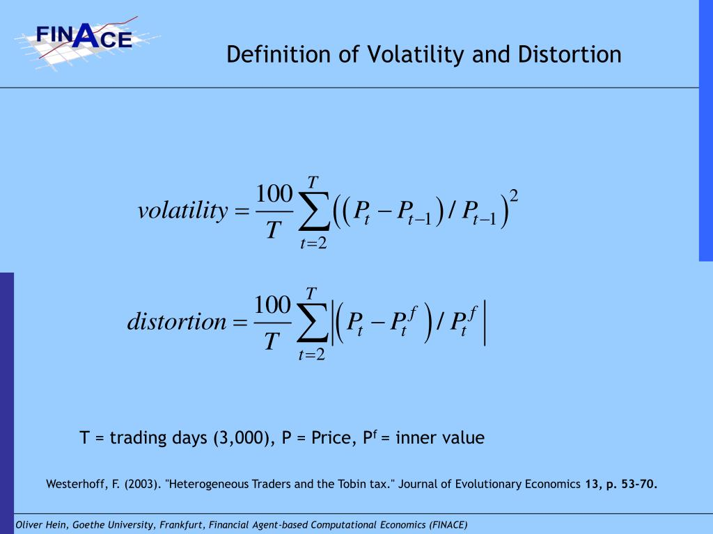 Definition of Volatility and Distortion