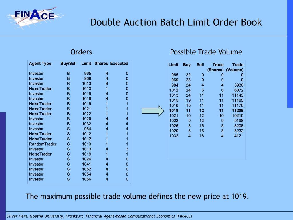 Double Auction Batch Limit Order Book