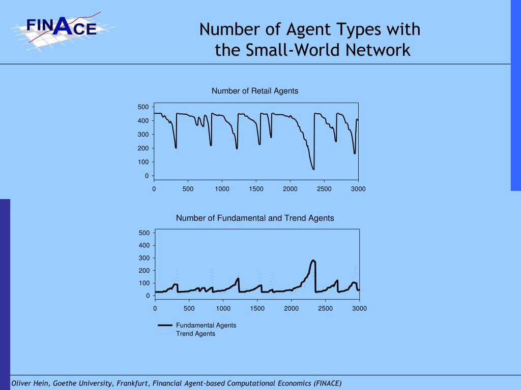 Number of Agent Types with