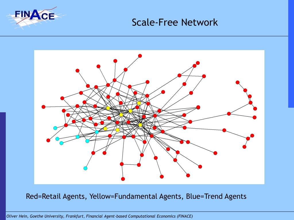 Scale-Free Network