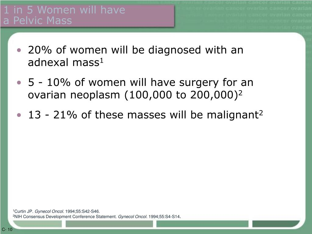 1 in 5 Women will have