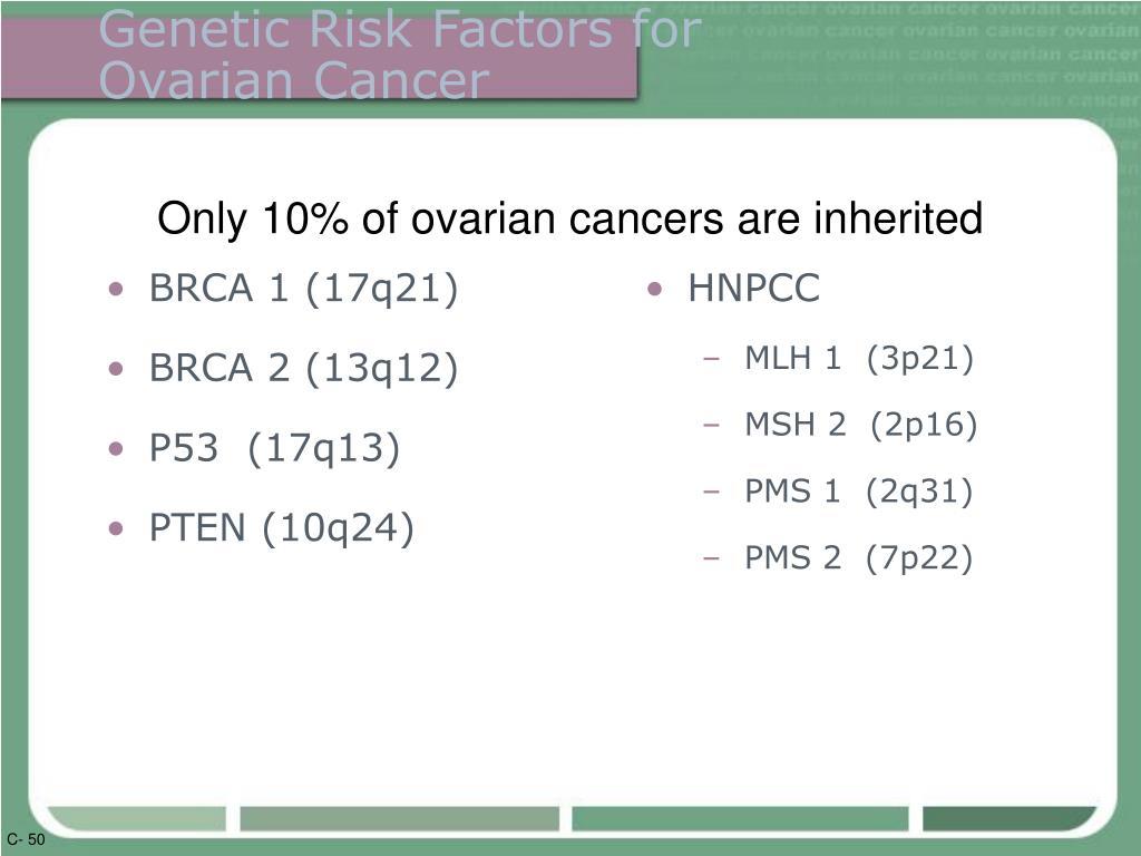 Genetic Risk Factors for