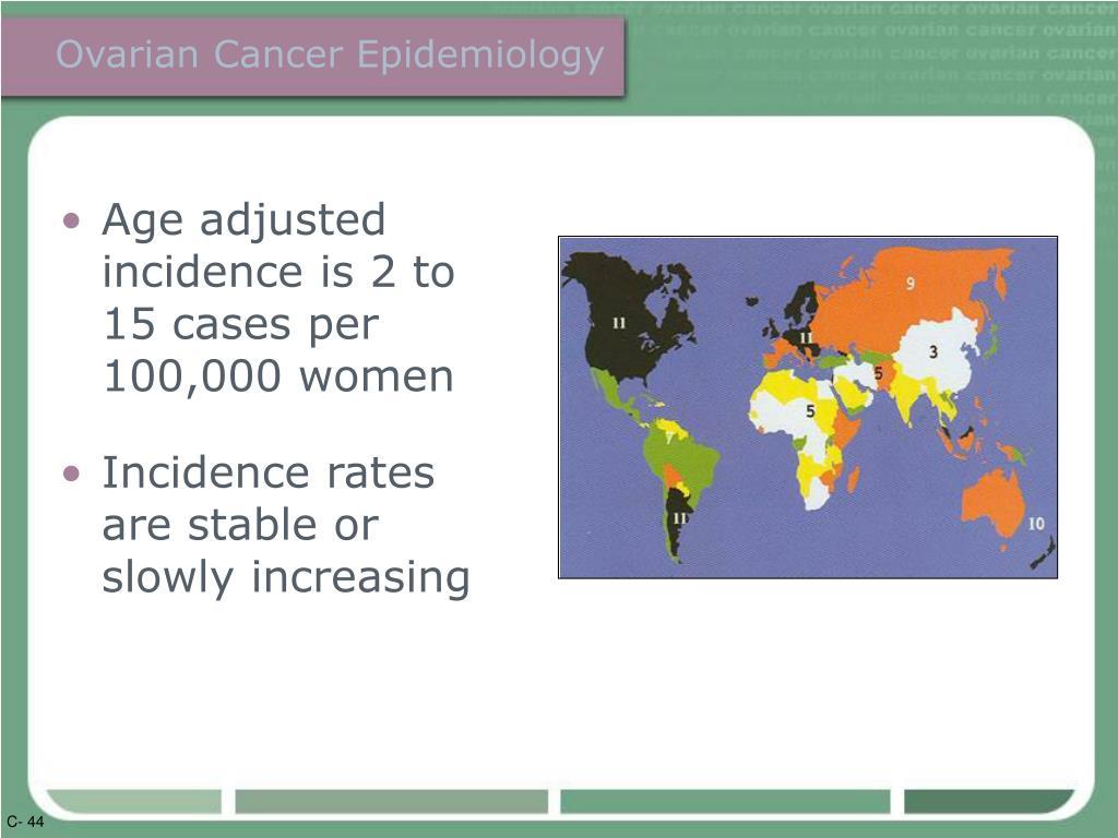 Ovarian Cancer Epidemiology