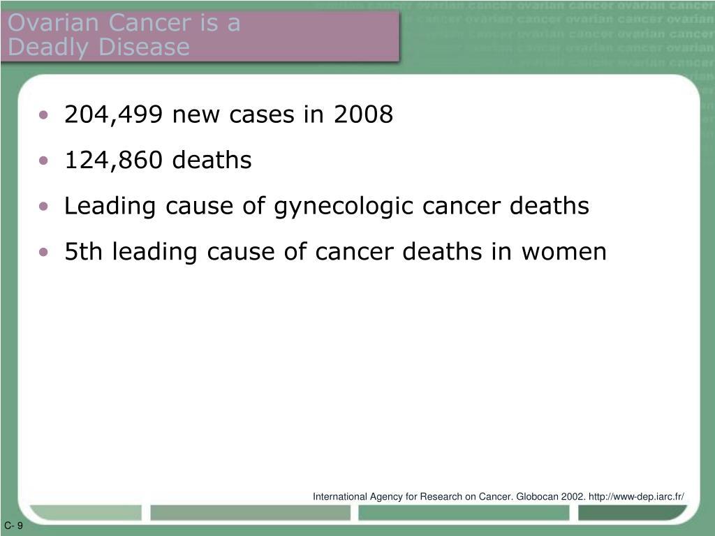 Ovarian Cancer is a
