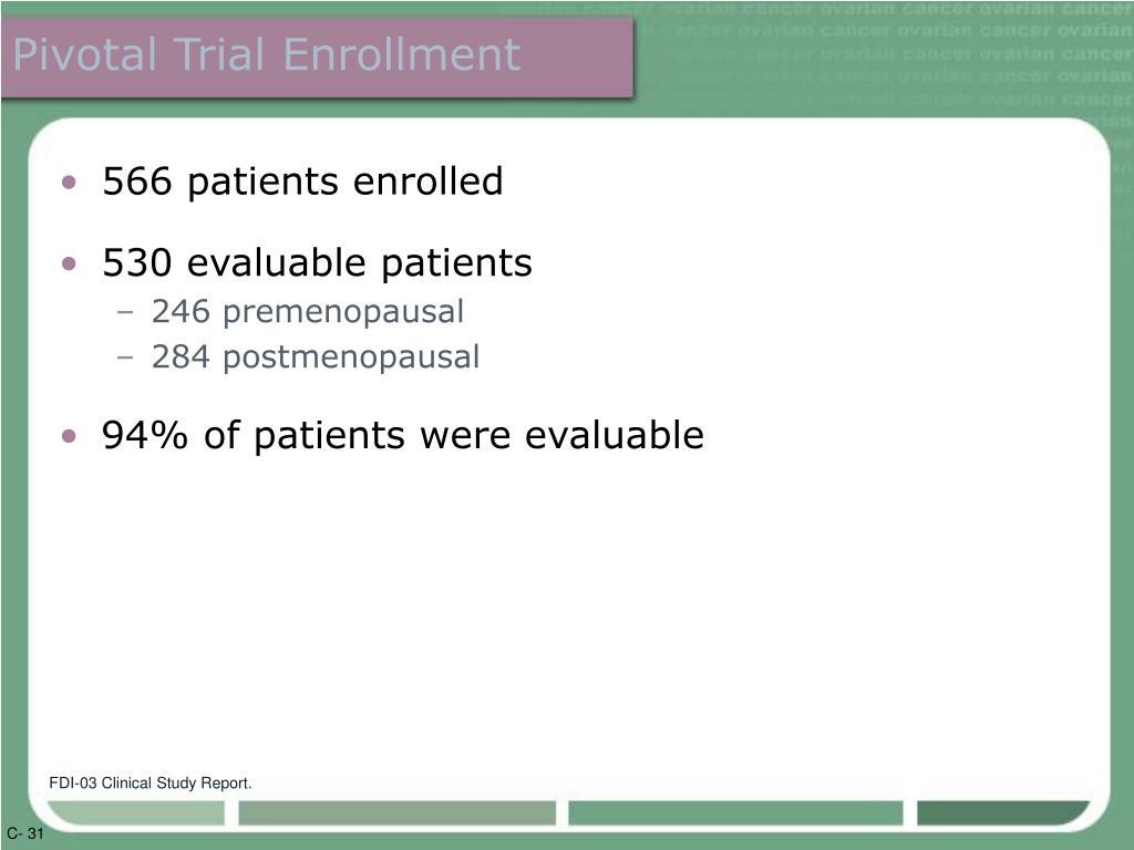 Pivotal Trial Enrollment