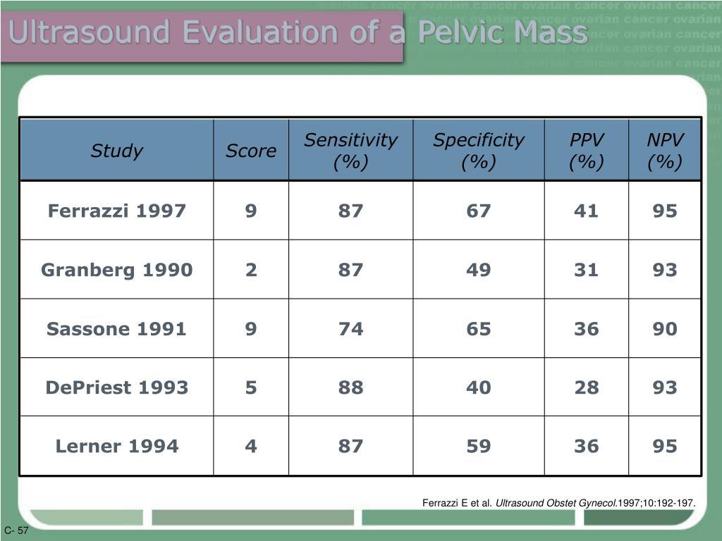 Ultrasound Evaluation of a Pelvic Mass