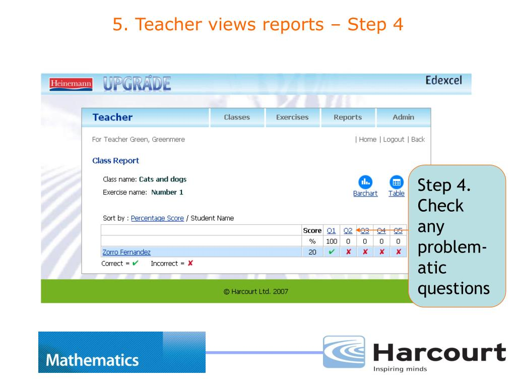 Step 4. Check any problem-atic questions