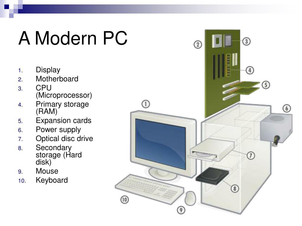 A Modern PC