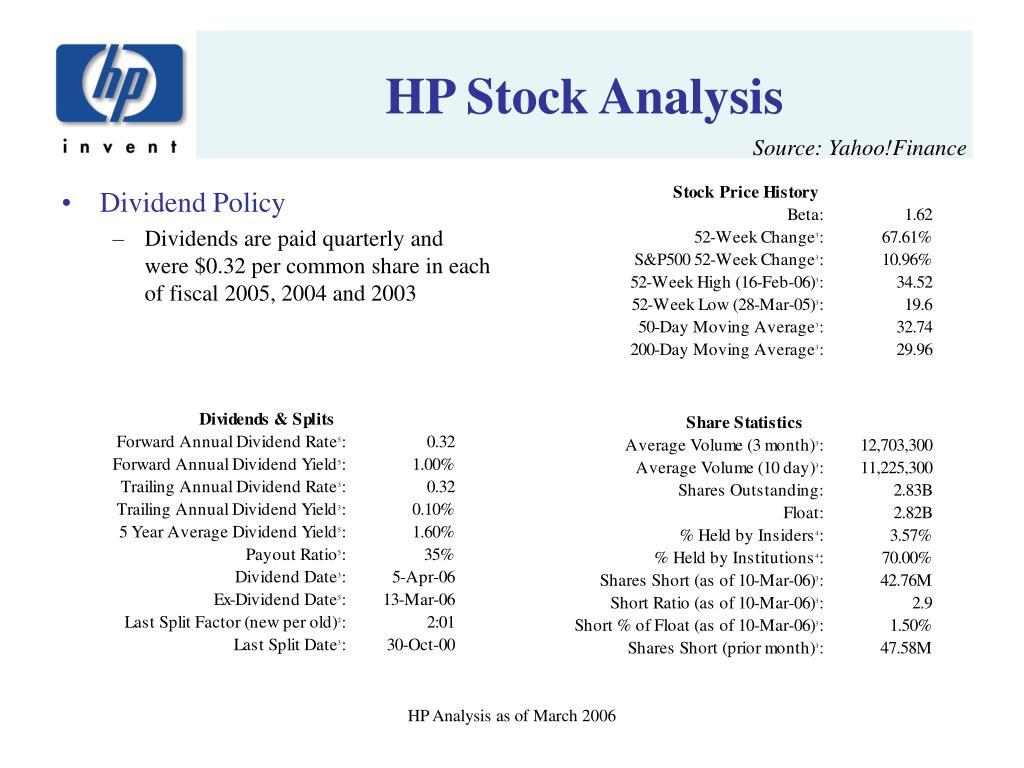 HP Stock Analysis