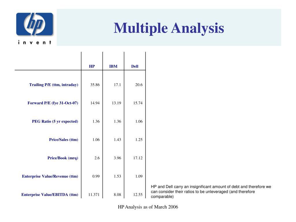 Multiple Analysis