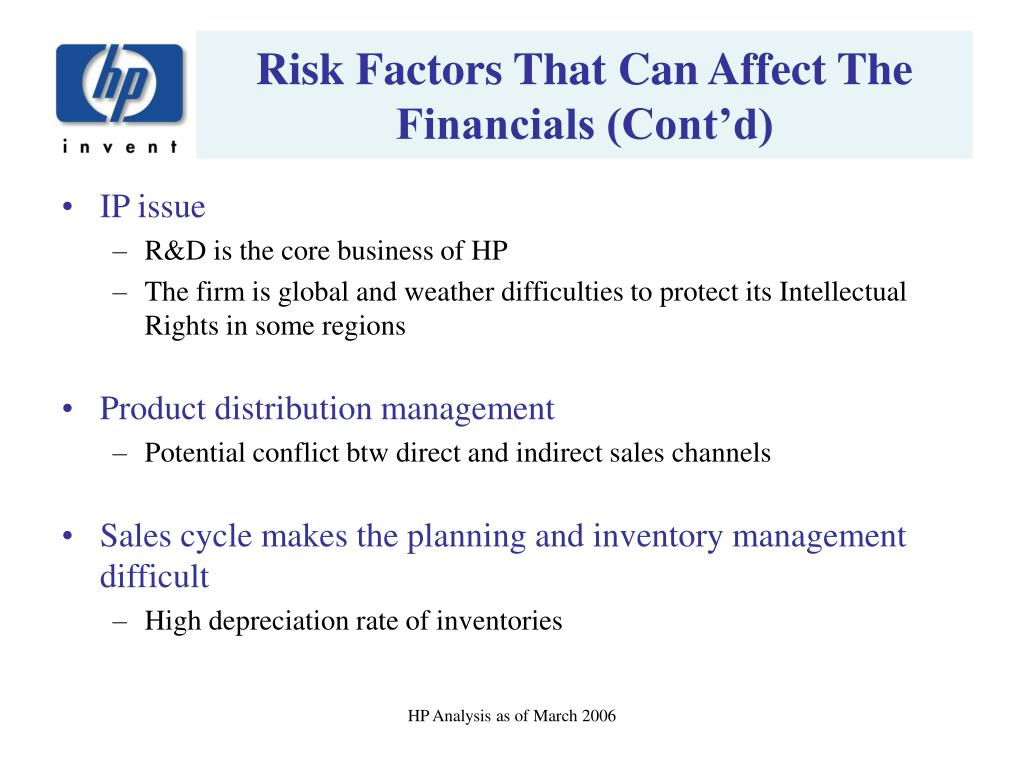 Risk Factors That Can Affect The Financials (Cont'd)