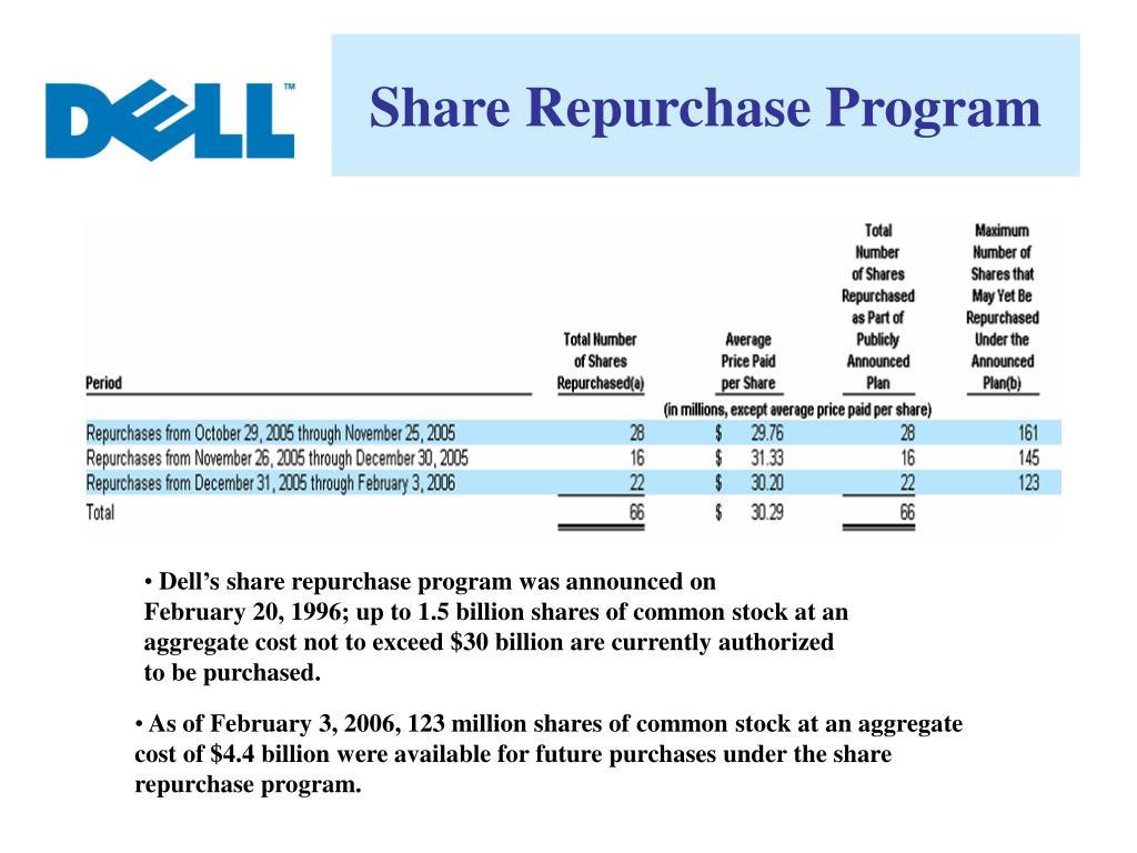 Share Repurchase Program