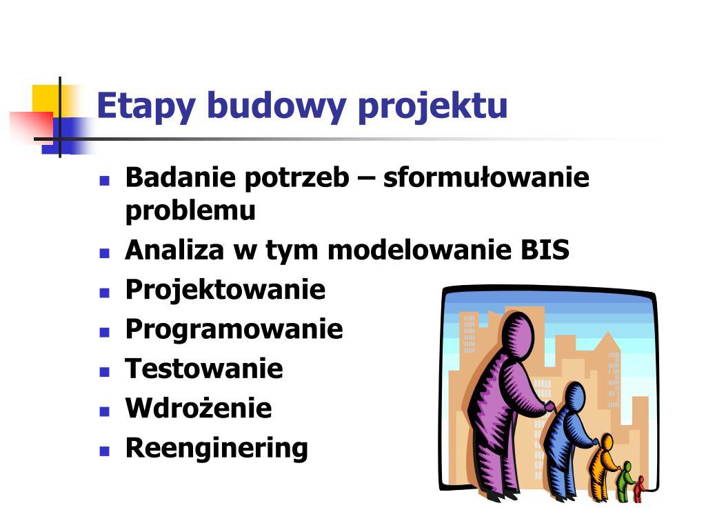 Etapy budowy projektu