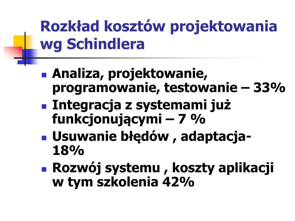 Rozkład kosztów projektowania wg Schindlera