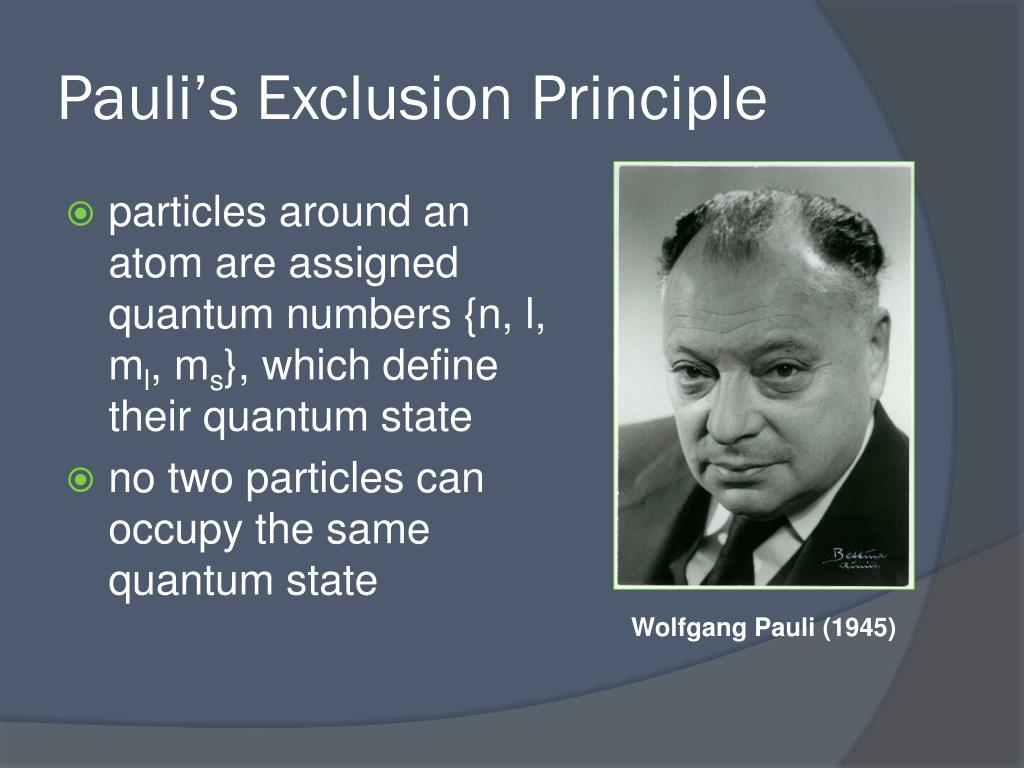 Pauli's Exclusion Principle