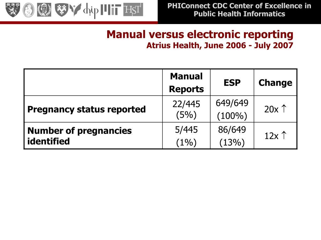 Manual versus electronic reporting