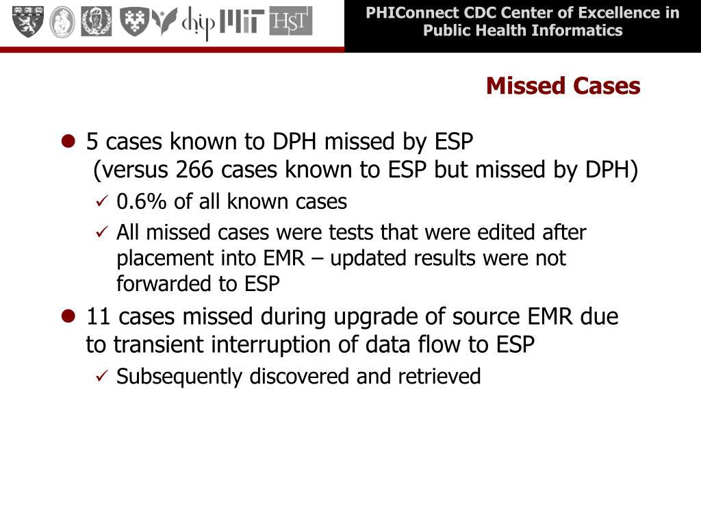 Missed Cases