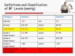 definitions and classification of bp levels mmhg