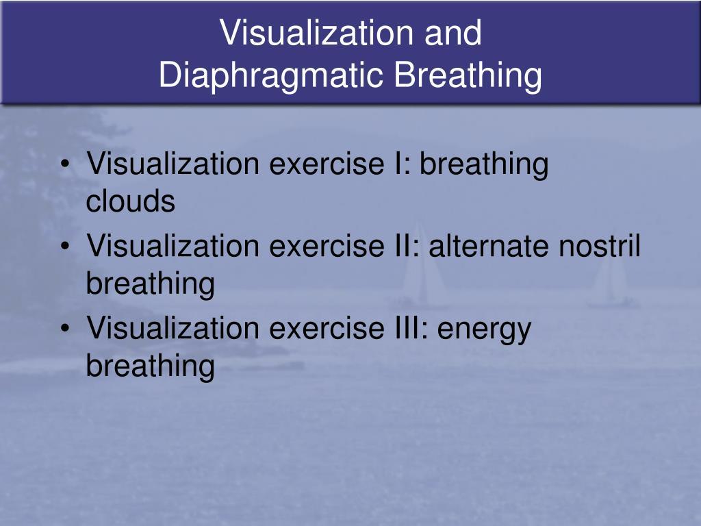 Visualization and