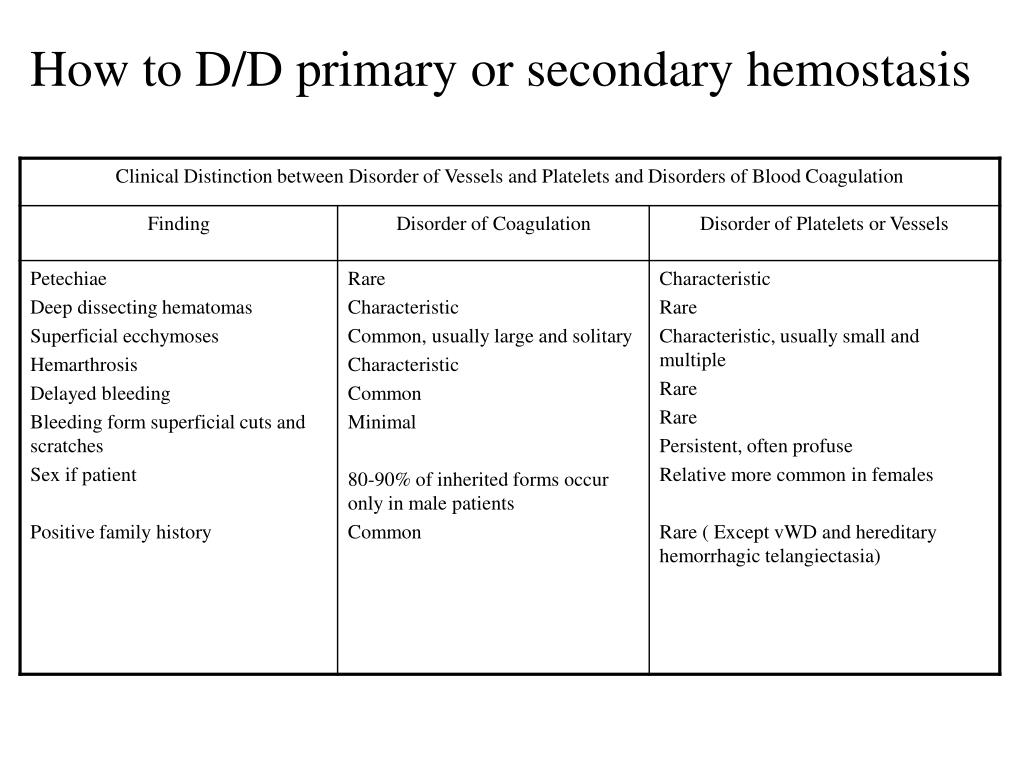 How to D/D primary or secondary hemostasis