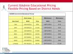 current iuadmin educational pricing flexible pricing based on district needs