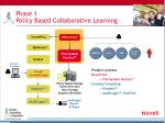 phase 1 policy based collaborative learning