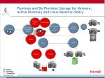 provision and de provision storage for netware active directory and linux based on policy