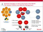 provision storage as well as accounts with novell file system factory and identity management