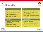 sif benefits