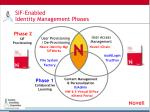 sif enabled identity management phases