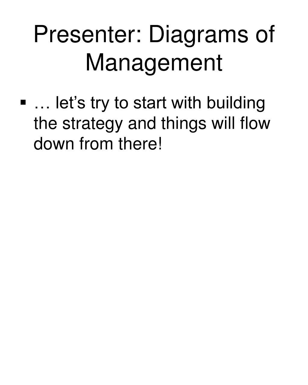Presenter: Diagrams of Management