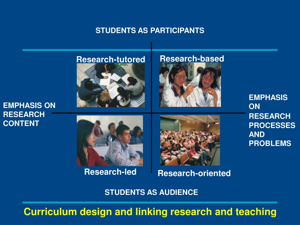 STUDENTS AS PARTICIPANTS