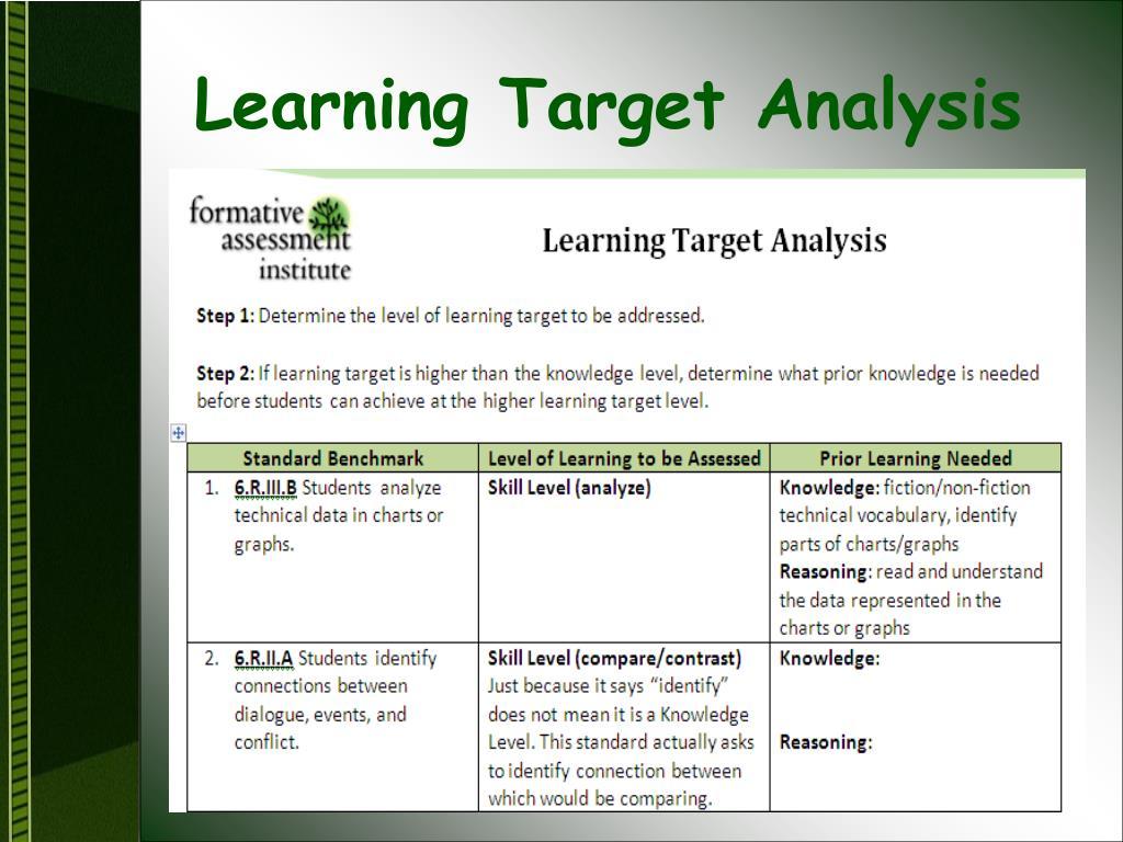 Learning Target Analysis